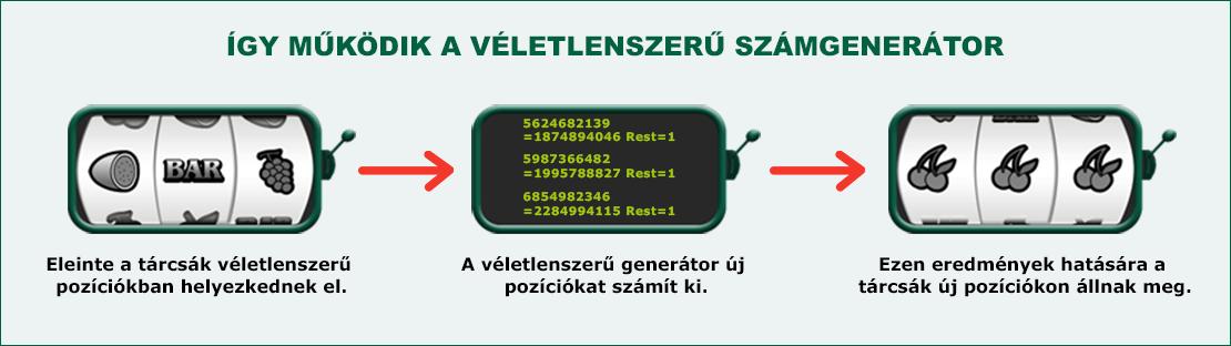 Véletlenszám-generátor